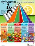 Farewell, Food Pyramid… | USDA To Announce New Nutritional Plate Design Tomorrow